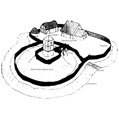 Carden - Duffus Castle - Typical Moat Layout